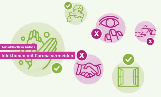 """Infografik """"Corona"""" zeigt einige Bilder der Dinge, auf die zu achten ist."""
